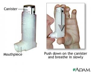 Cara Menggunakan Inhaler